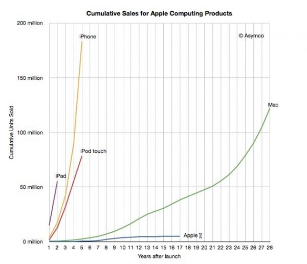 iphone-vs-mac