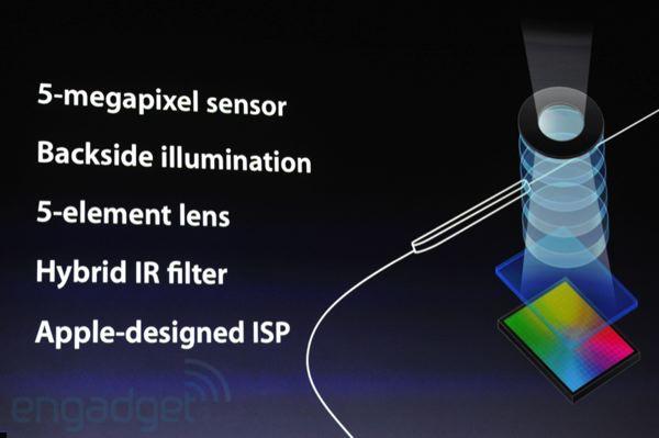 especificaciones de la camara ipad 3
