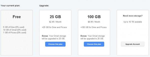 costos google drive