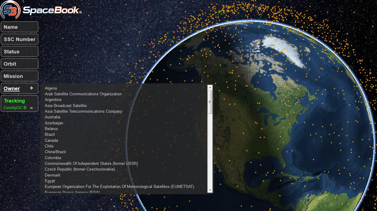 satelites paises